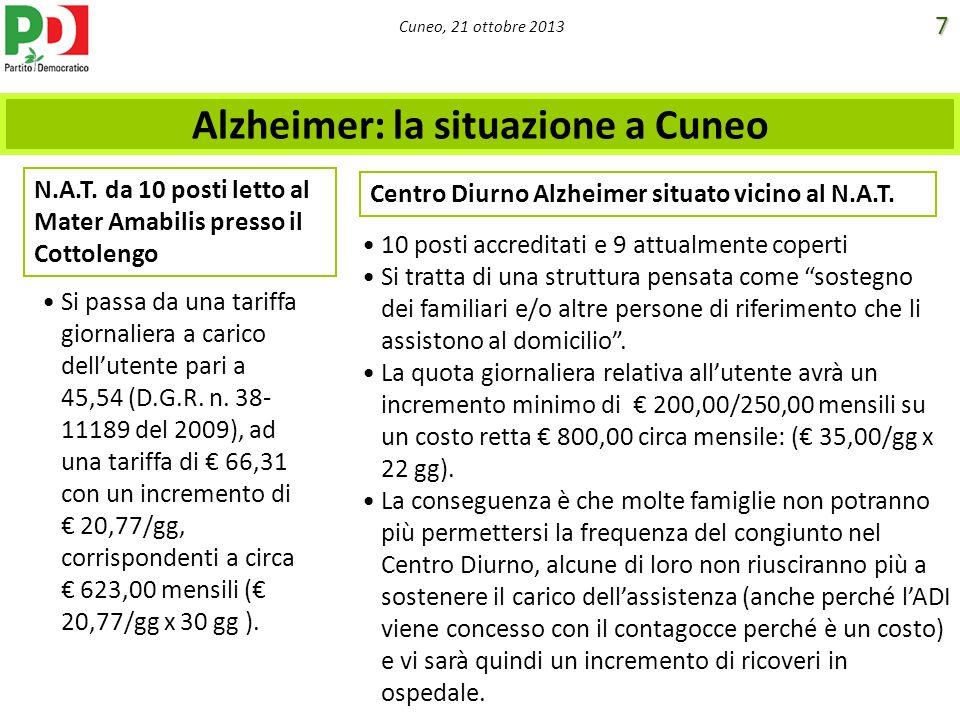 Cuneo, 21 ottobre 2013 Alzheimer: la situazione a Cuneo Si passa da una tariffa giornaliera a carico dellutente pari a 45,54 (D.G.R. n. 38- 11189 del