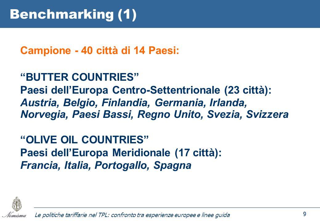 Le politiche tariffarie nel TPL: confronto tra esperienze europee e linee guida 9 Benchmarking (1) Campione - 40 città di 14 Paesi: BUTTER COUNTRIES Paesi dellEuropa Centro-Settentrionale (23 città): Austria, Belgio, Finlandia, Germania, Irlanda, Norvegia, Paesi Bassi, Regno Unito, Svezia, Svizzera OLIVE OIL COUNTRIES Paesi dellEuropa Meridionale (17 città): Francia, Italia, Portogallo, Spagna