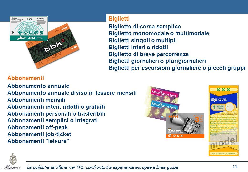 Le politiche tariffarie nel TPL: confronto tra esperienze europee e linee guida 11 Abbonamenti Abbonamento annuale Abbonamento annuale diviso in tesse