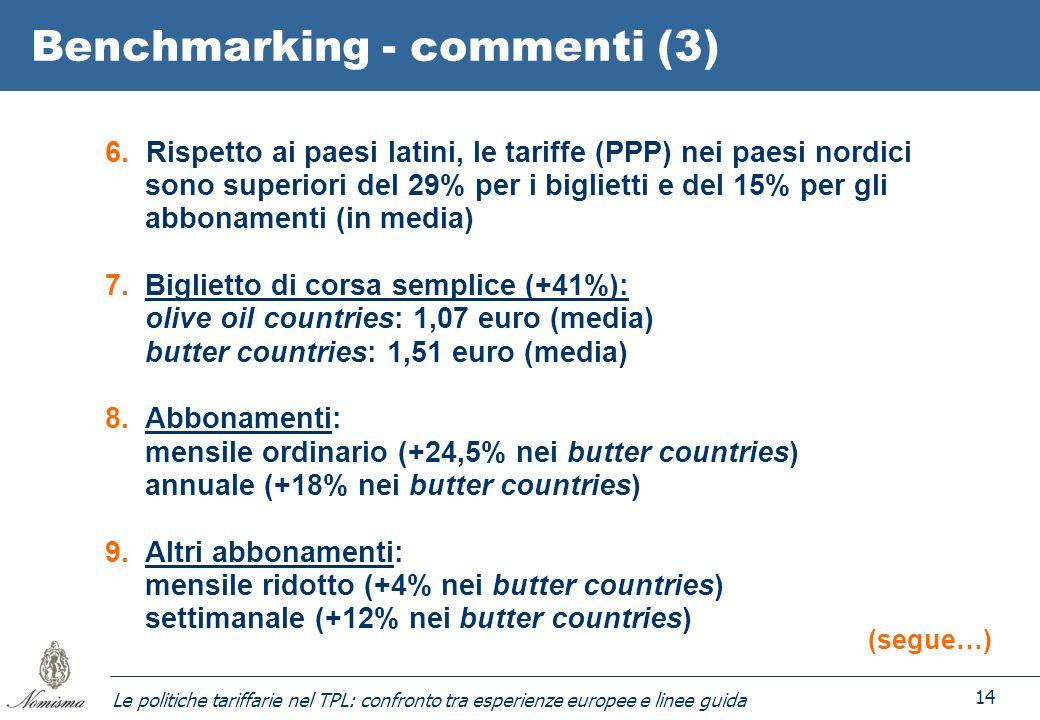 Le politiche tariffarie nel TPL: confronto tra esperienze europee e linee guida 14 Benchmarking - commenti (3) 6. Rispetto ai paesi latini, le tariffe