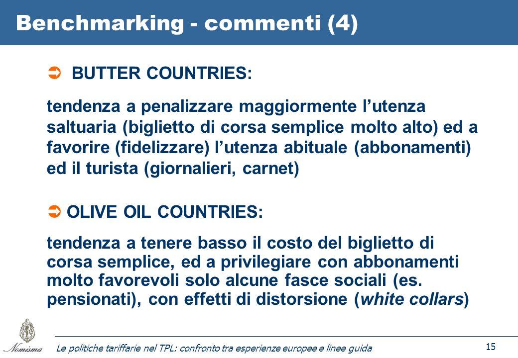 Le politiche tariffarie nel TPL: confronto tra esperienze europee e linee guida 15 Benchmarking - commenti (4) BUTTER COUNTRIES: tendenza a penalizzar