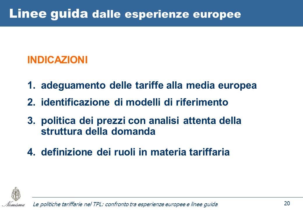 Le politiche tariffarie nel TPL: confronto tra esperienze europee e linee guida 20 Linee guida dalle esperienze europee INDICAZIONI 1.adeguamento delle tariffe alla media europea 2.identificazione di modelli di riferimento 3.politica dei prezzi con analisi attenta della struttura della domanda 4.definizione dei ruoli in materia tariffaria