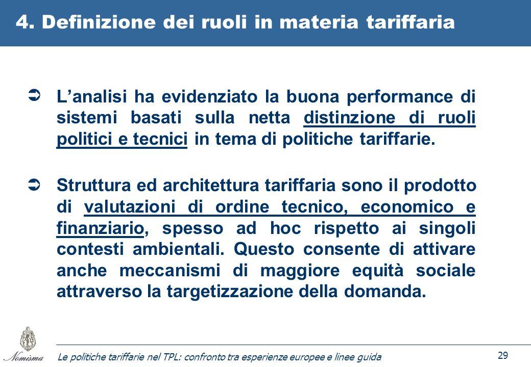 Le politiche tariffarie nel TPL: confronto tra esperienze europee e linee guida 29 4. Definizione dei ruoli in materia tariffaria Lanalisi ha evidenzi