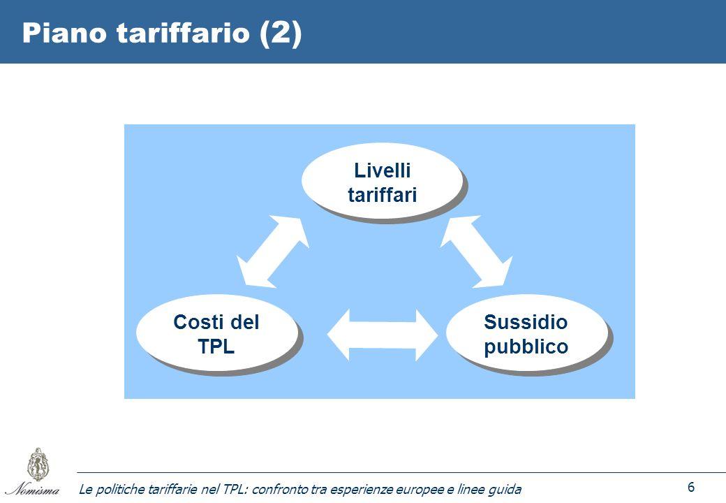 Le politiche tariffarie nel TPL: confronto tra esperienze europee e linee guida 6 Piano tariffario (2) Livelli tariffari Sussidio pubblico Costi del TPL Costi del TPL