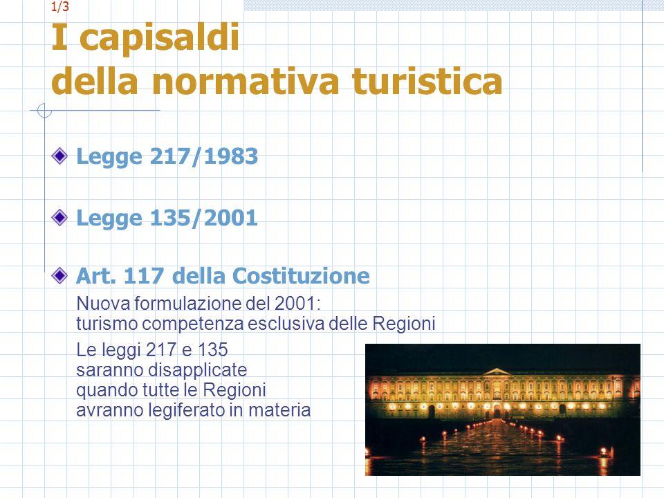 1/3 I capisaldi della normativa turistica Legge 217/1983 Legge 135/2001 Art.
