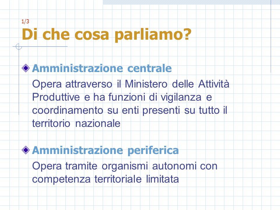 1/3 Il contratto dalbergo Definizione (art.