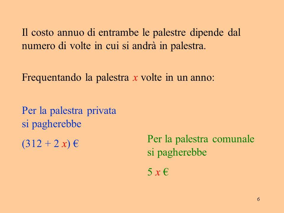 7 Quindi la palestra privata risulterà più conveniente se 312 + 2 x sarà minore di 5 x, ossia se 312 + 2 x < 5 x.