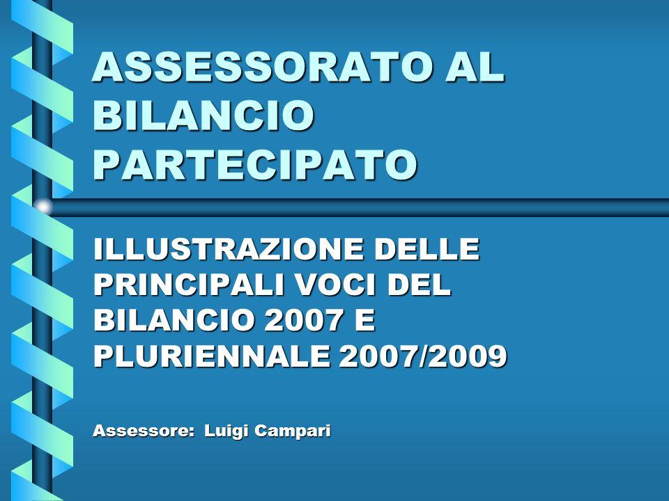 ASSESSORATO AL BILANCIO PARTECIPATO ILLUSTRAZIONE DELLE PRINCIPALI VOCI DEL BILANCIO 2007 E PLURIENNALE 2007/2009 Assessore: Luigi Campari