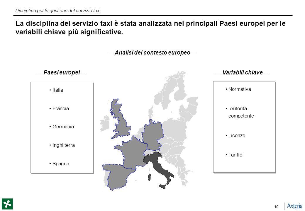Disciplina per la gestione del servizio taxi 10 La disciplina del servizio taxi è stata analizzata nei principali Paesi europei per le variabili chiave più significative.
