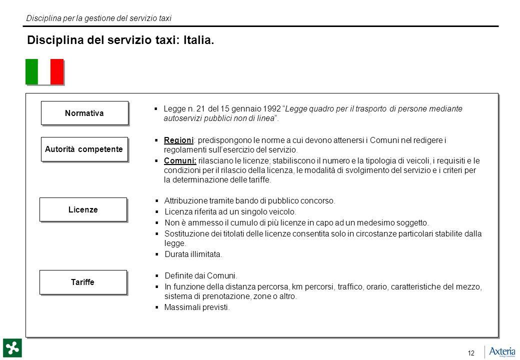 Disciplina per la gestione del servizio taxi 12 Disciplina del servizio taxi: Italia.