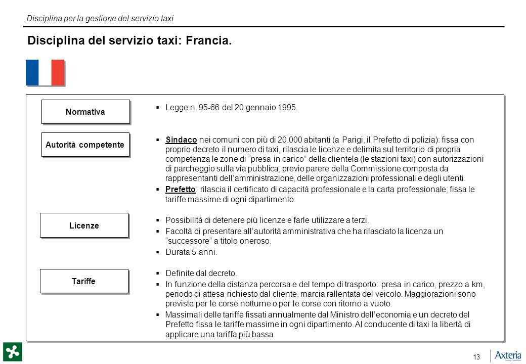 Disciplina per la gestione del servizio taxi 13 Disciplina del servizio taxi: Francia.