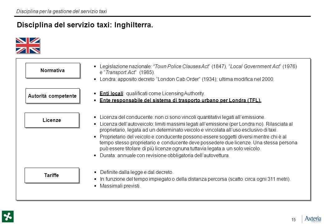 Disciplina per la gestione del servizio taxi 15 Disciplina del servizio taxi: Inghilterra.