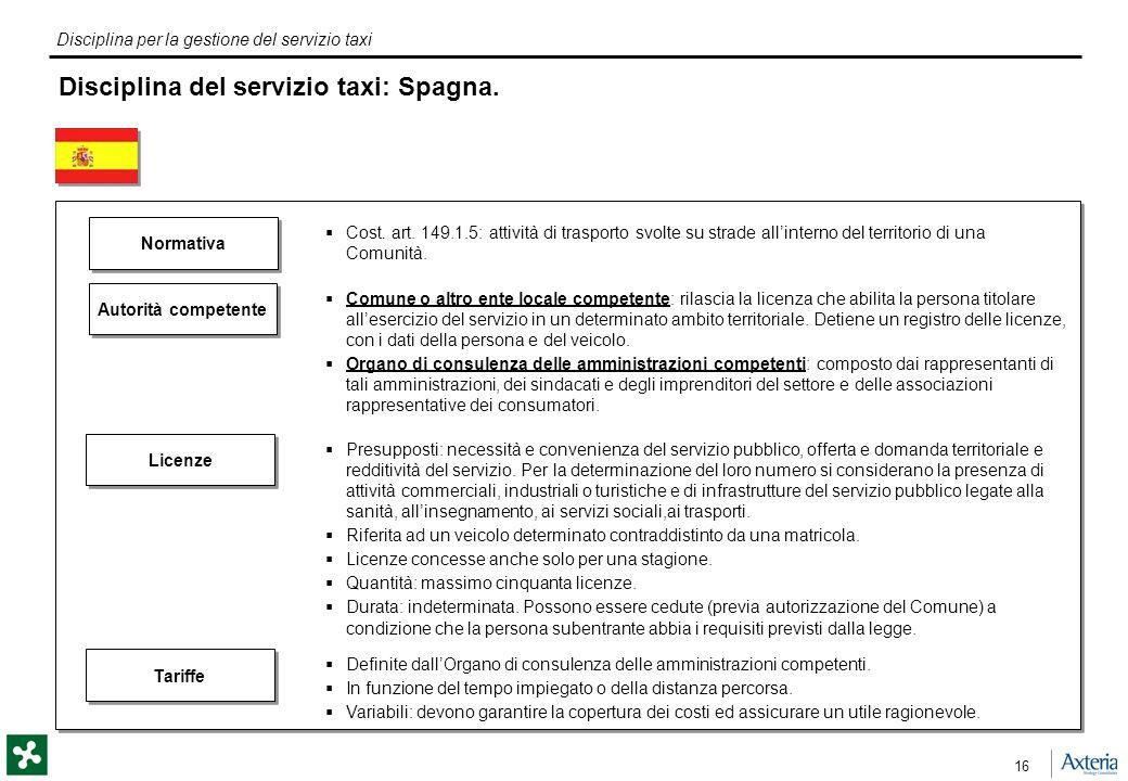 Disciplina per la gestione del servizio taxi 16 Disciplina del servizio taxi: Spagna.