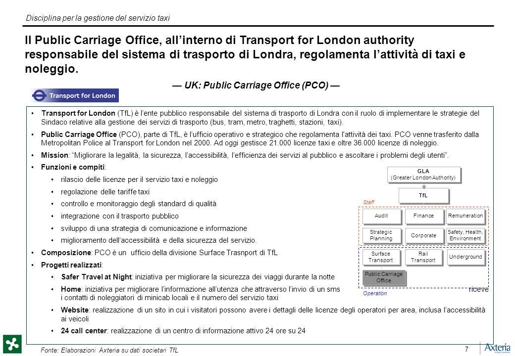 Disciplina per la gestione del servizio taxi 7 Transport for London (TfL) è lente pubblico responsabile del sistema di trasporto di Londra con il ruolo di implementare le strategie del Sindaco relative alla gestione dei servizi di trasporto (bus, tram, metro, traghetti, stazioni, taxi).