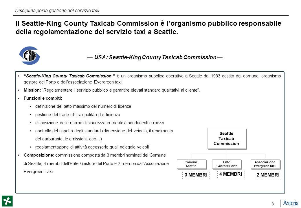 Disciplina per la gestione del servizio taxi 8 Il Seattle-King County Taxicab Commission è lorganismo pubblico responsabile della regolamentazione del servizio taxi a Seattle.