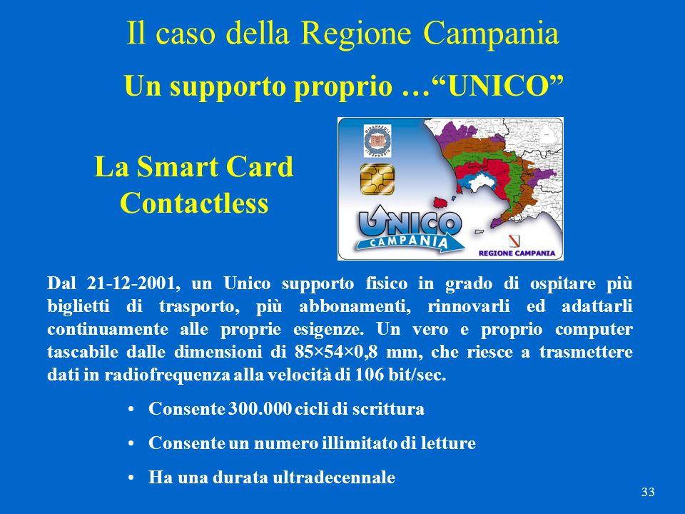 44 Il caso della Regione Campania Gradimento e Soddisfazione: (*)= Dati da indagine campionaria – Novembre 2001 – I RISULTATI OTTENUTI: