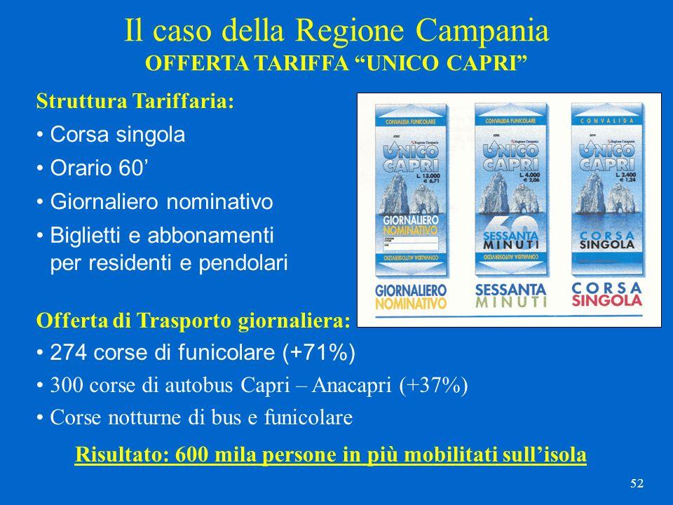 52 Il caso della Regione Campania OFFERTA TARIFFA UNICO CAPRI Struttura Tariffaria: Corsa singola Orario 60 Giornaliero nominativo Biglietti e abbonam