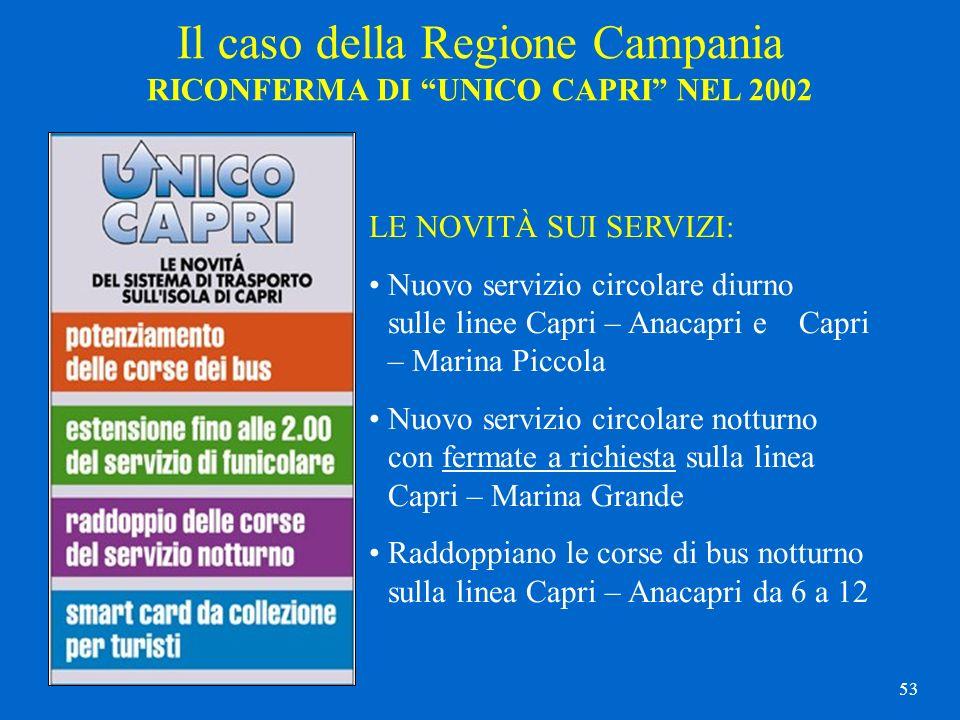 53 Il caso della Regione Campania RICONFERMA DI UNICO CAPRI NEL 2002 LE NOVITÀ SUI SERVIZI: Nuovo servizio circolare diurno sulle linee Capri – Anacap