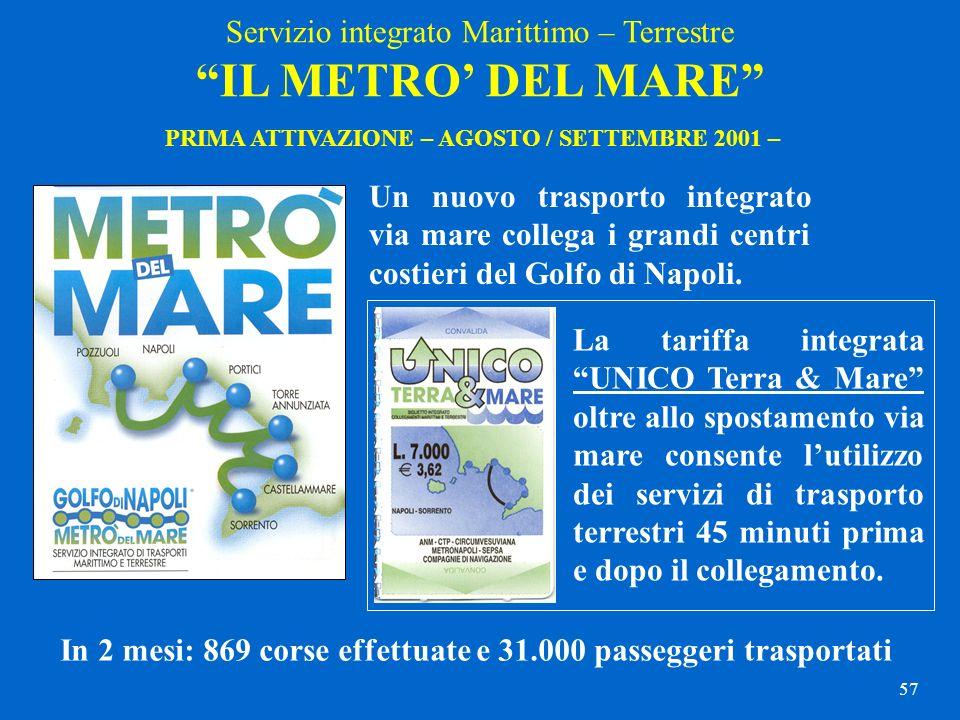 57 PRIMA ATTIVAZIONE – AGOSTO / SETTEMBRE 2001 – Un nuovo trasporto integrato via mare collega i grandi centri costieri del Golfo di Napoli. La tariff