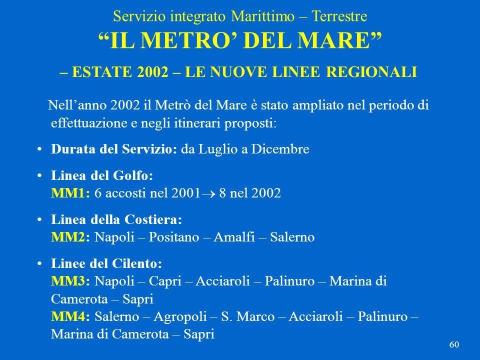60 Nellanno 2002 il Metrò del Mare è stato ampliato nel periodo di effettuazione e negli itinerari proposti: Durata del Servizio: da Luglio a Dicembre