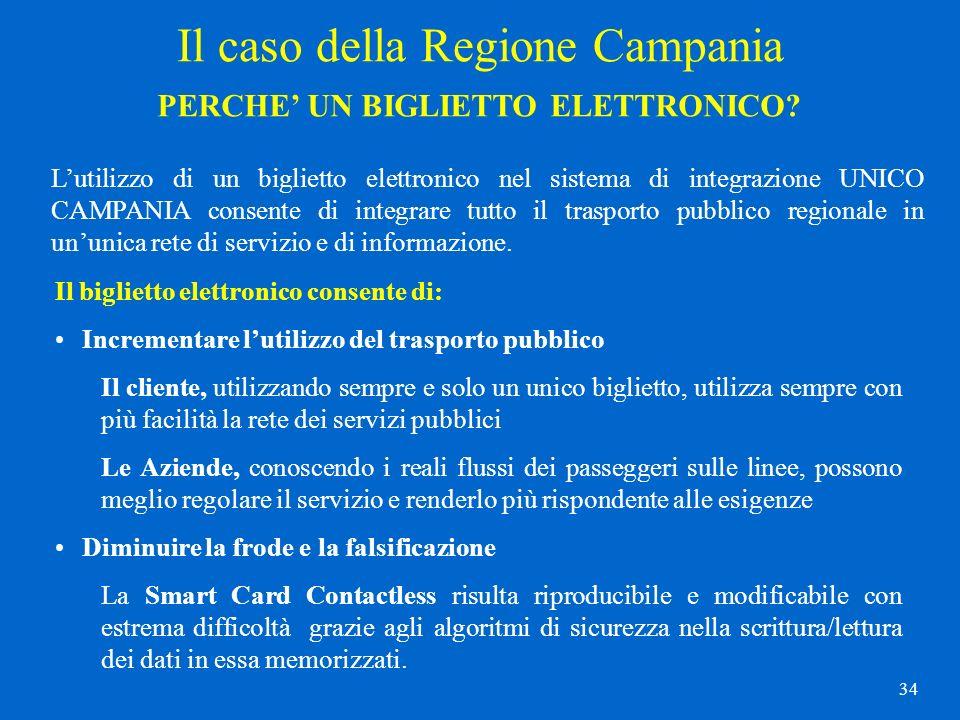 34 Lutilizzo di un biglietto elettronico nel sistema di integrazione UNICO CAMPANIA consente di integrare tutto il trasporto pubblico regionale in unu