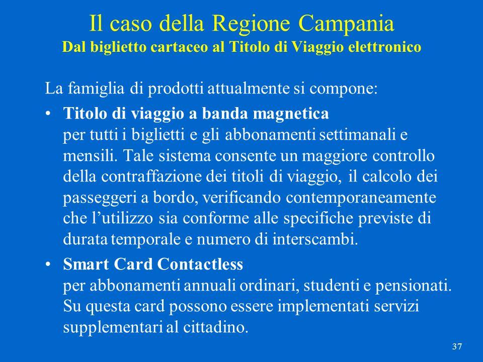 37 Dal biglietto cartaceo al Titolo di Viaggio elettronico Il caso della Regione Campania La famiglia di prodotti attualmente si compone: Titolo di vi
