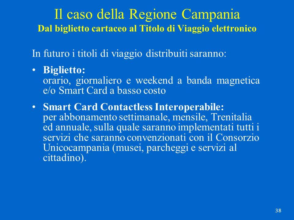 38 Dal biglietto cartaceo al Titolo di Viaggio elettronico Il caso della Regione Campania In futuro i titoli di viaggio distribuiti saranno: Biglietto