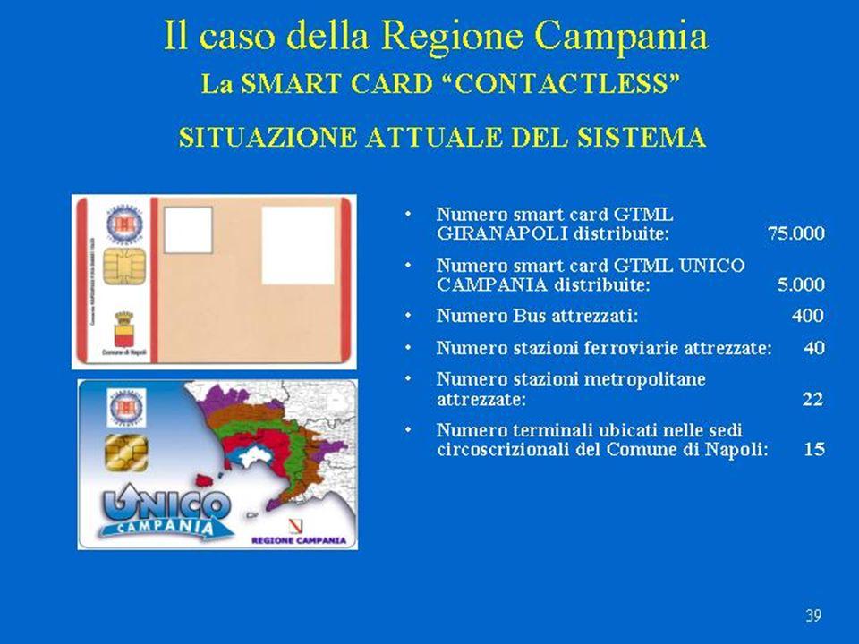 60 Nellanno 2002 il Metrò del Mare è stato ampliato nel periodo di effettuazione e negli itinerari proposti: Durata del Servizio: da Luglio a Dicembre Linea del Golfo: MM1: 6 accosti nel 2001 8 nel 2002 Linea della Costiera: MM2: Napoli – Positano – Amalfi – Salerno Linee del Cilento: MM3: Napoli – Capri – Acciaroli – Palinuro – Marina di Camerota – Sapri MM4: Salerno – Agropoli – S.