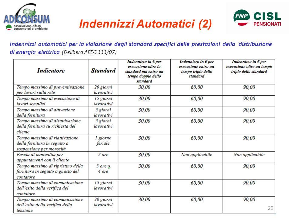 Indennizzi automatici per la violazione degli standard specifici delle prestazioni della distribuzione di energia elettrica (Delibera AEEG 333/07) Ind