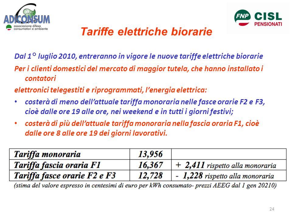 Tariffe elettriche biorarie Dal 1° luglio 2010, entreranno in vigore le nuove tariffe elettriche biorarie Per i clienti domestici del mercato di maggi