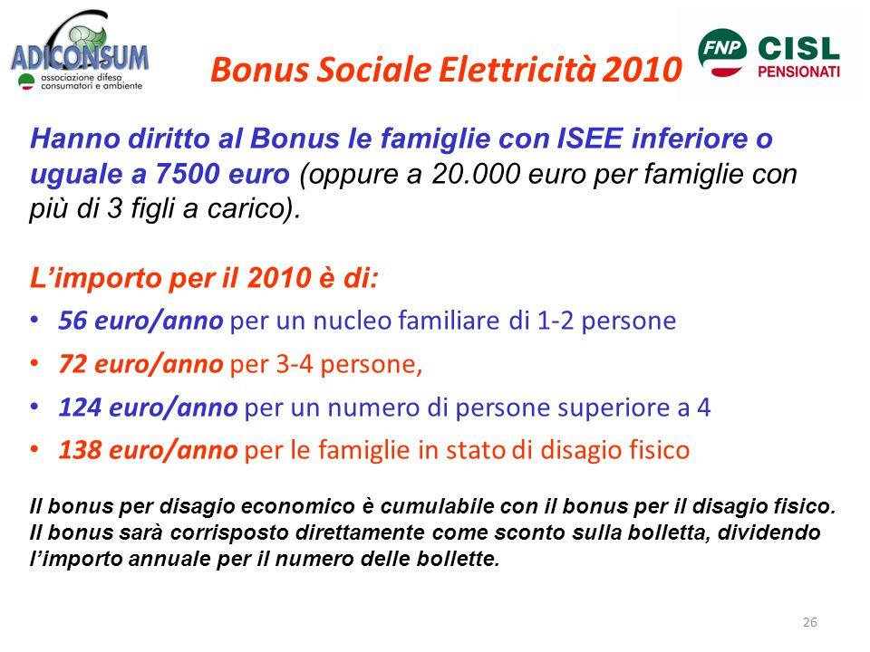 Bonus Sociale Elettricità 2010 Hanno diritto al Bonus le famiglie con ISEE inferiore o uguale a 7500 euro (oppure a 20.000 euro per famiglie con più d