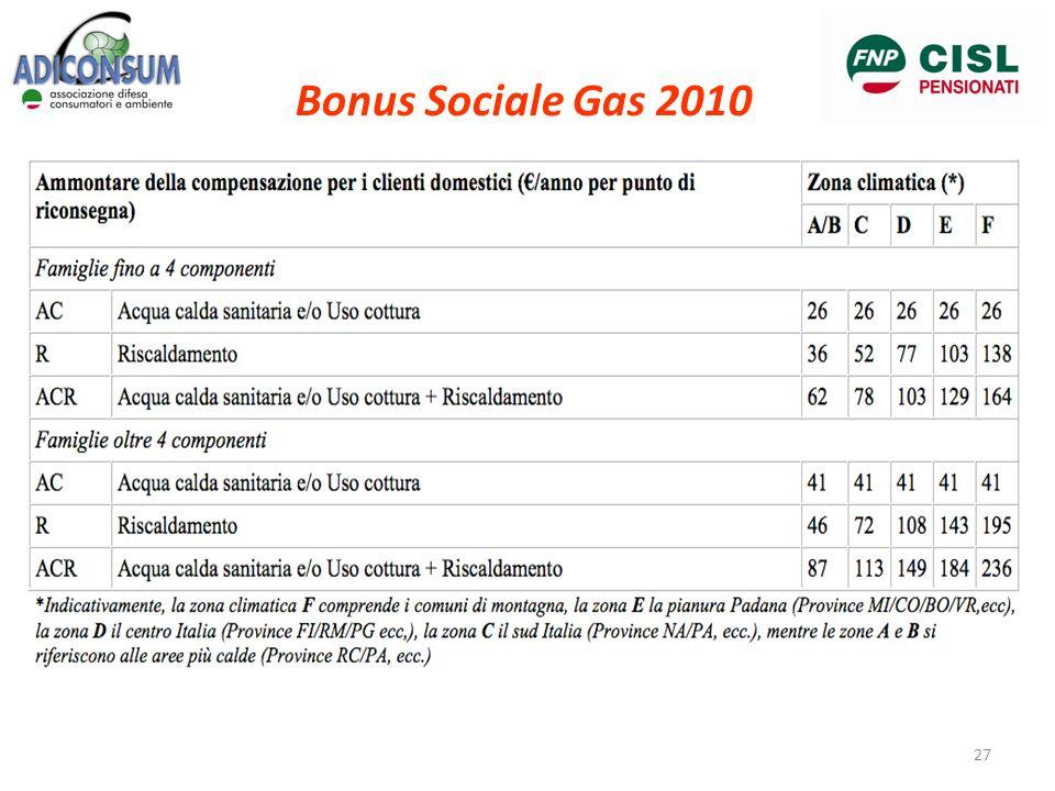 Bonus Sociale Gas 2010 27