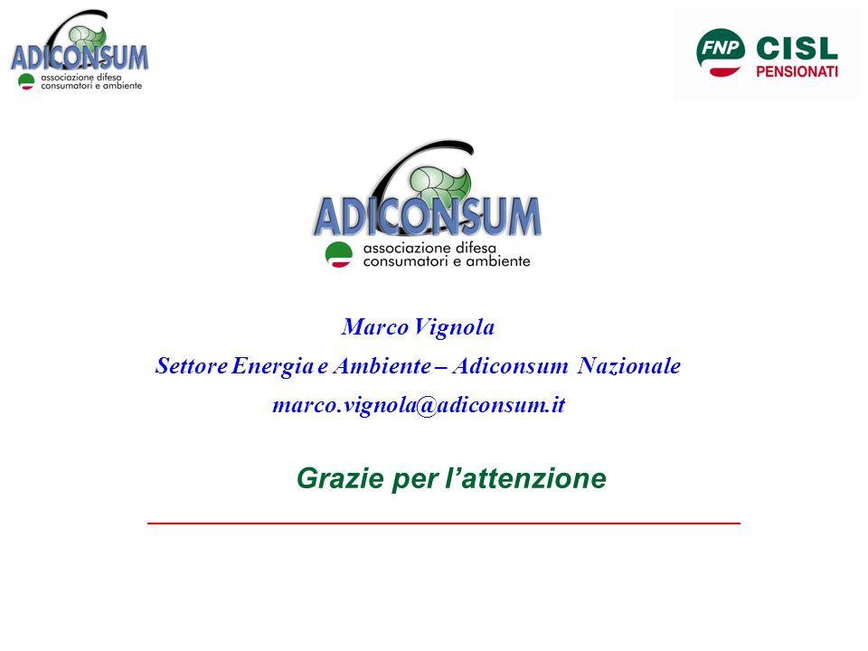 Marco Vignola Settore Energia e Ambiente – Adiconsum Nazionale marco.vignola@adiconsum.it Grazie per lattenzione