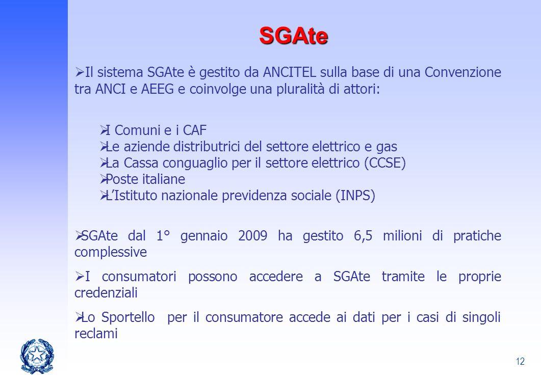 12SGAte Il sistema SGAte è gestito da ANCITEL sulla base di una Convenzione tra ANCI e AEEG e coinvolge una pluralità di attori: I Comuni e i CAF Le a