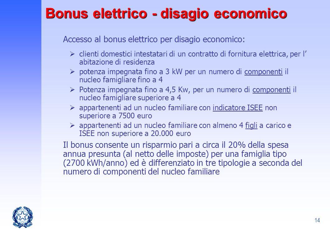 14 Accesso al bonus elettrico per disagio economico: clienti domestici intestatari di un contratto di fornitura elettrica, per l abitazione di residen
