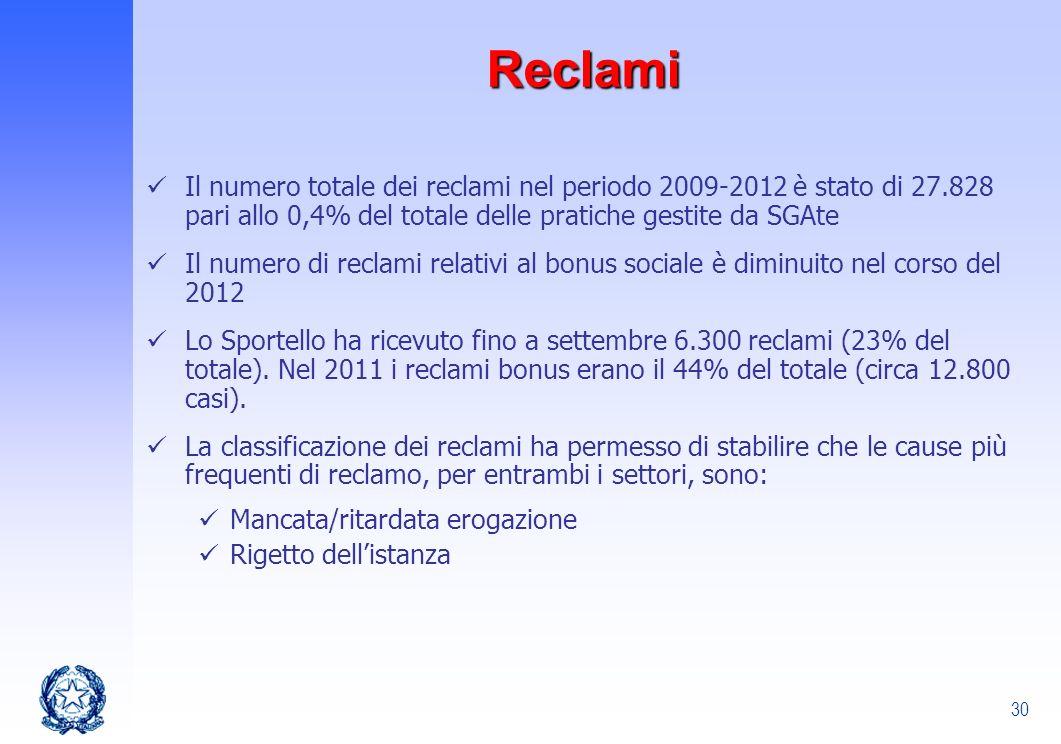 30 Il numero totale dei reclami nel periodo 2009-2012 è stato di 27.828 pari allo 0,4% del totale delle pratiche gestite da SGAte Il numero di reclami