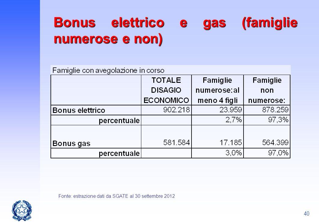 40 Bonus elettrico e gas (famiglie numerose e non) Fonte: estrazione dati da SGATE al 30 settembre 2012