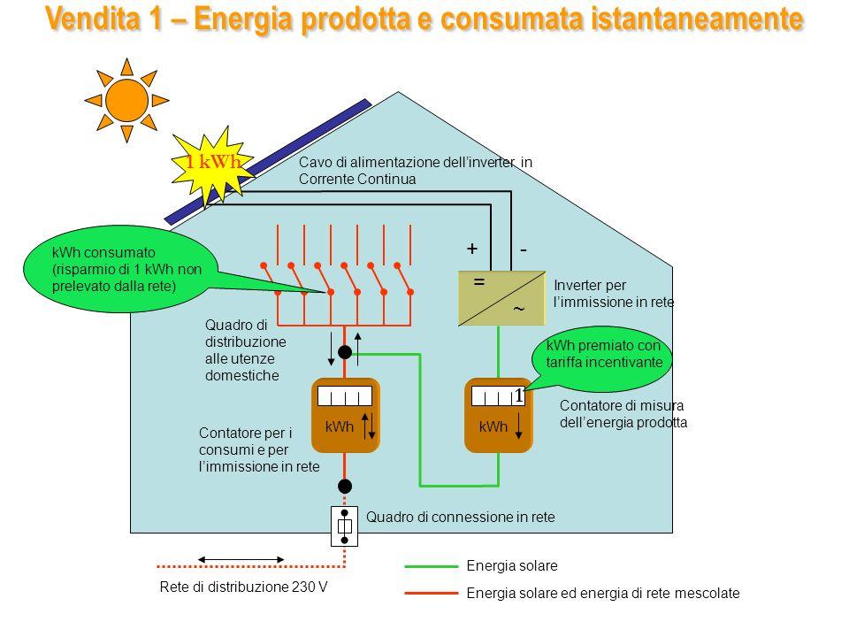 = ~ kWh Inverter per limmissione in rete Cavo di alimentazione dellinverter in Corrente Continua +- Quadro di connessione in rete Energia solare Energia solare ed energia di rete mescolate Rete di distribuzione 230 V Vendita 2 – Energia prodotta e ceduta alla rete Contatore di misura dellenergia prodotta Contatore per i consumi e per limmissione in rete Quadro di distribuzione alle utenze domestiche 1 kWh 1 kWh premiato con tariffa incentivante kWh immesso in rete (verrà remunerato secondo le tariffe stabilite dallacquirente unico) 1