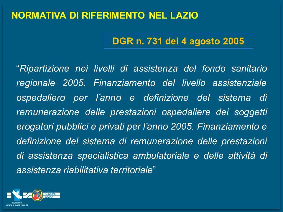 NORMATIVA DI RIFERIMENTO NEL LAZIO DGR n. 731 del 4 agosto 2005 Ripartizione nei livelli di assistenza del fondo sanitario regionale 2005. Finanziamen