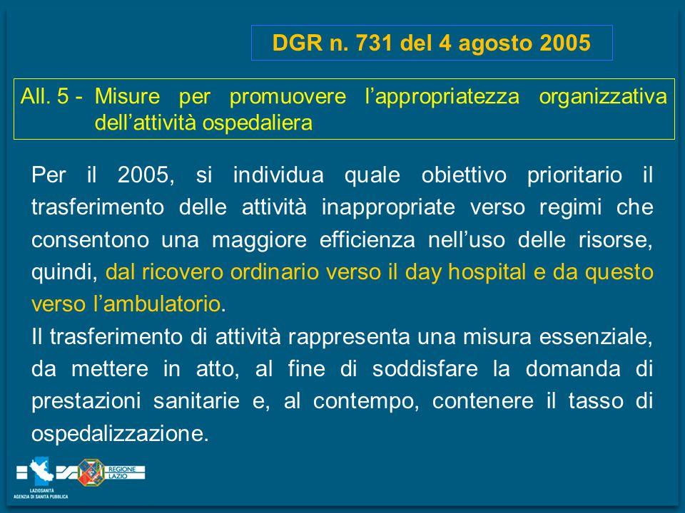 DGR n. 731 del 4 agosto 2005 Per il 2005, si individua quale obiettivo prioritario il trasferimento delle attività inappropriate verso regimi che cons