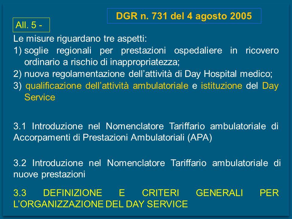 DGR n. 731 del 4 agosto 2005 Le misure riguardano tre aspetti: 1)soglie regionali per prestazioni ospedaliere in ricovero ordinario a rischio di inapp