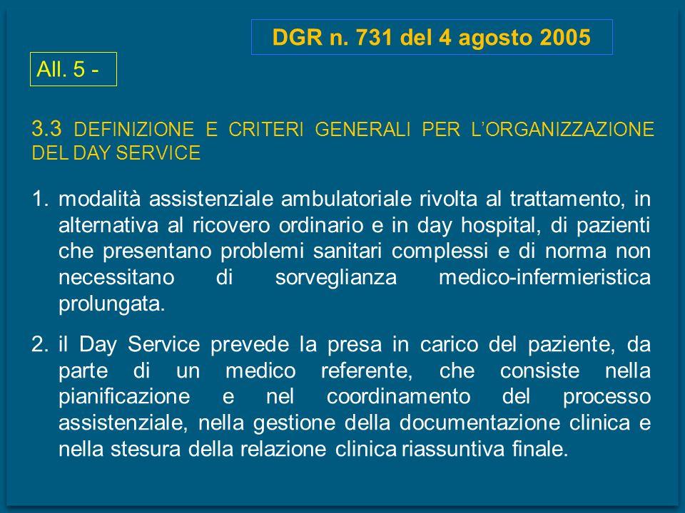 DGR n. 731 del 4 agosto 2005 3.3 DEFINIZIONE E CRITERI GENERALI PER LORGANIZZAZIONE DEL DAY SERVICE 1.modalità assistenziale ambulatoriale rivolta al