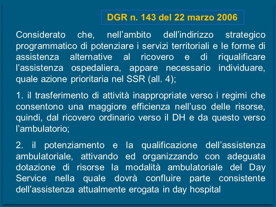 DGR n. 143 del 22 marzo 2006 Considerato che, nellambito dellindirizzo strategico programmatico di potenziare i servizi territoriali e le forme di ass