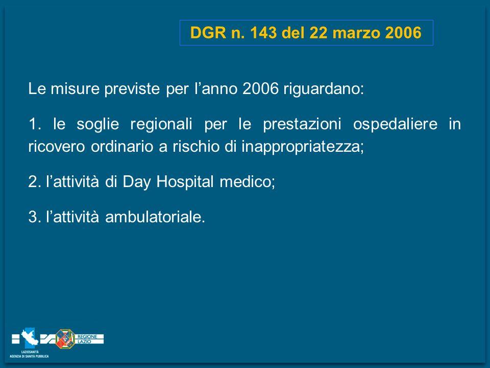 DGR n. 143 del 22 marzo 2006 Le misure previste per lanno 2006 riguardano: 1. le soglie regionali per le prestazioni ospedaliere in ricovero ordinario