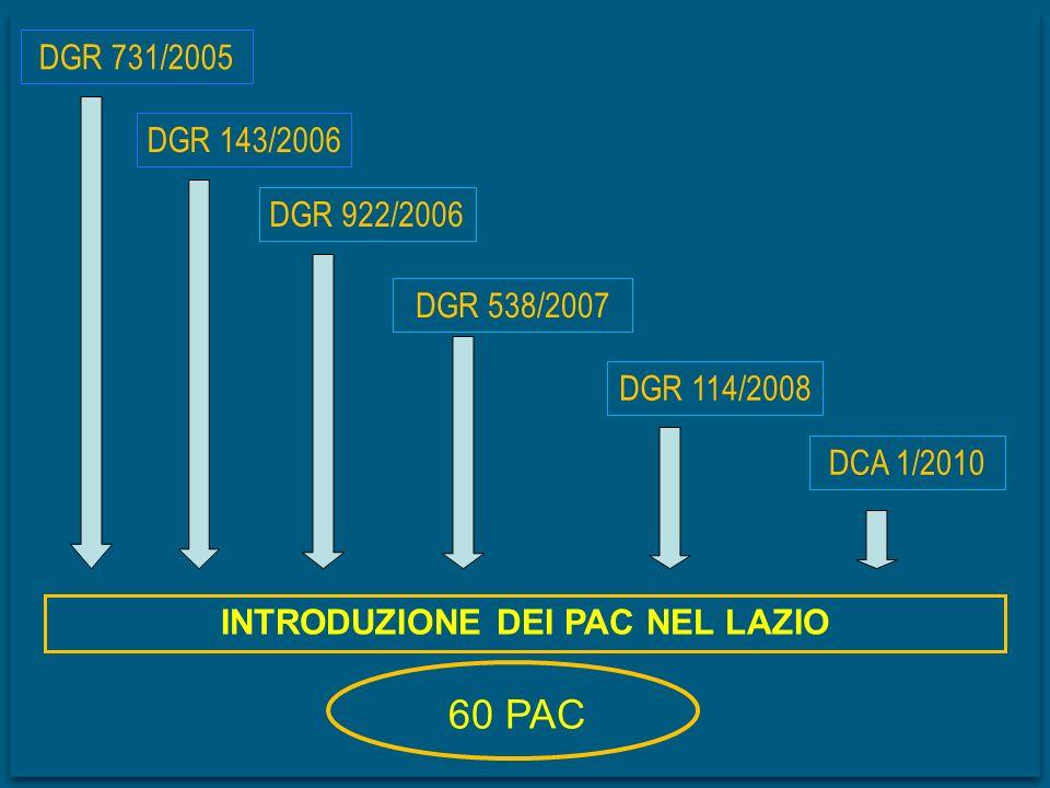 DGR 922/2006 DGR 538/2007 DGR 114/2008 DCA 1/2010 INTRODUZIONE DEI PAC NEL LAZIO 60 PAC DGR 731/2005 DGR 143/2006