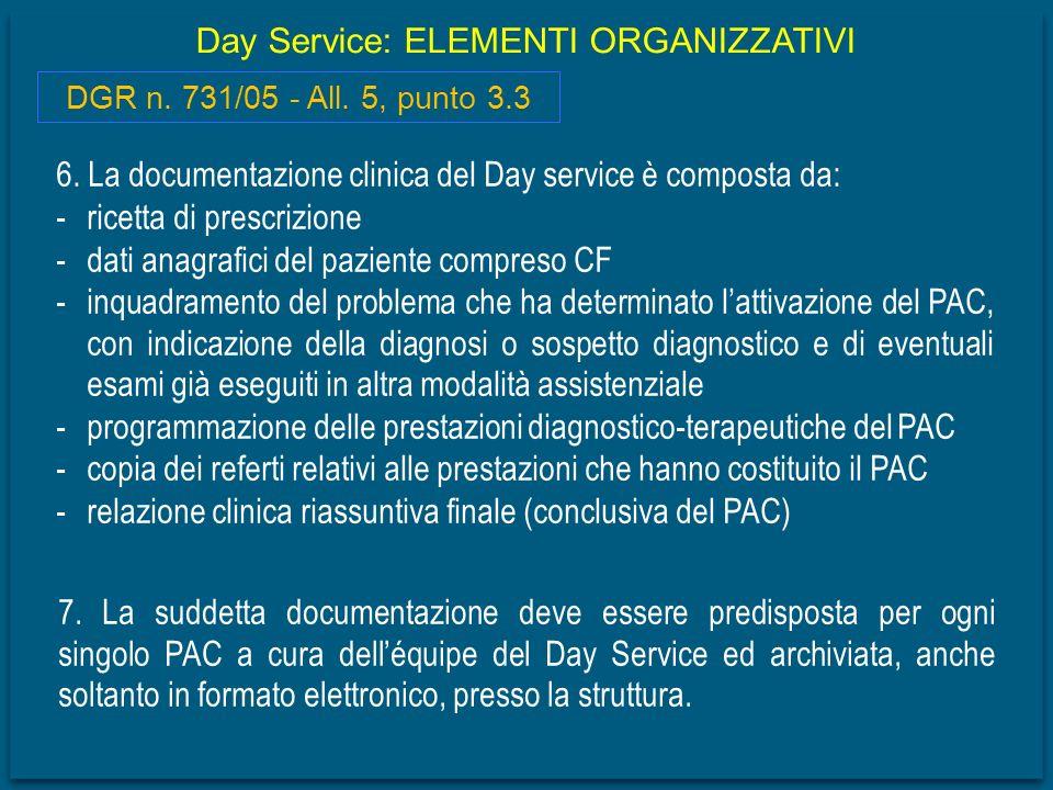 Day Service: ELEMENTI ORGANIZZATIVI 6. La documentazione clinica del Day service è composta da: - ricetta di prescrizione - dati anagrafici del pazien