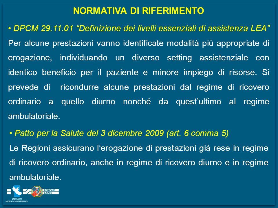 NORMATIVA DI RIFERIMENTO DPCM 29.11.01 Definizione dei livelli essenziali di assistenza LEA Per alcune prestazioni vanno identificate modalità più app