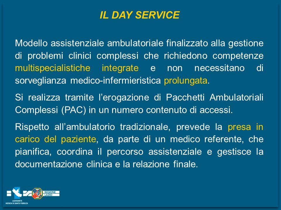 IL DAY SERVICE Modello assistenziale ambulatoriale finalizzato alla gestione di problemi clinici complessi che richiedono competenze multispecialistic