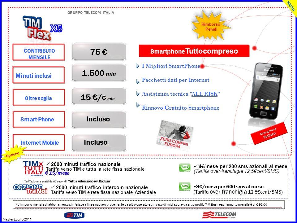 GRUPPO TELECOM ITALIA CONTRIBUTO MENSILE 75 Incluso Minuti inclusi 1.500 min Smart-Phone Oltre soglia 15 /c min Incluso Internet Mobile I Migliori Sma