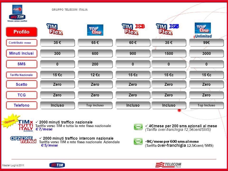 GRUPPO TELECOM ITALIA Zero TCG Zero Scatto 15 c Tariffa Nazionale Contributo mese 35 Profilo Incluso Telefono 300 Minuti Inclusi Zero 15 c 60 Incluso